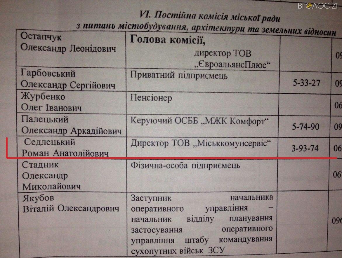 новоград (1)