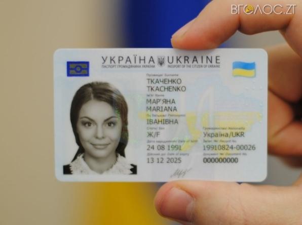8,5 тисяч жителів області торік отримали біометричні паспорти