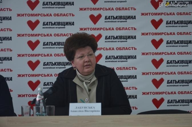 Якби був прихований сепаратизм, то я уже була б затримана, – Анжеліка Лабунська
