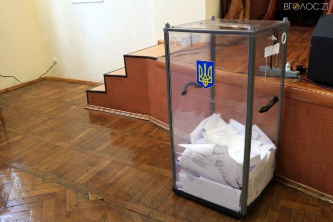 На виборах Президента зможе проголосувати майже мільйон жителів Житомирської області