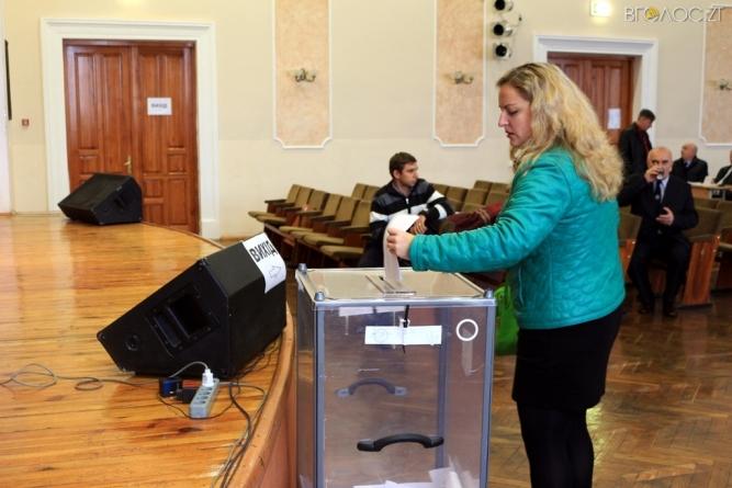 У ЖДУ відбулися вибори нового ректора (ОНОВЛЕНО)