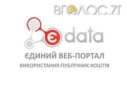У рейтингу «E-data» Житомир програв Андрушівці, Овручу та Чуднову