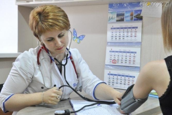Майже 50 тисяч житомирян обрали «сімейного» лікаря: найактивніші містяни віком 40+