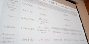 Управління освіти Житомира просить профінансувати державну реформу з міського бюджету