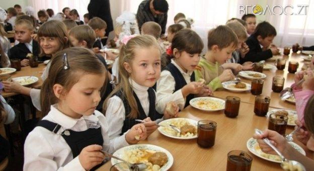 У міськраді розповіли, якою буде вартість харчування учнів 1-4 класів та дітей пільгових категорій