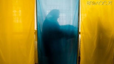На Житомирщині у виборчому окрузі №67 проголосували майже 16% виборців, – ЦВК