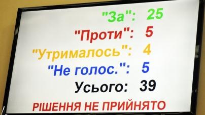 Депутати облради не підтримали звернення до керівництва держави щодо «формули Штайнмайєра»