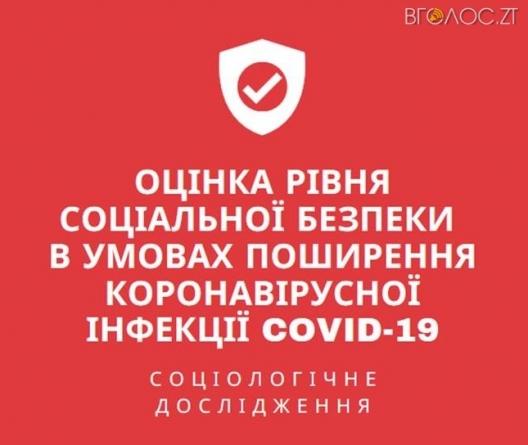 Поліський національний університет просить долучитися до опитування щодо коронавірусу