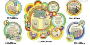 Яких стендів потребує Нова українська школа?