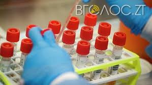 За добу виявили 25нових інфікованих COVID-19 на Житомирщині