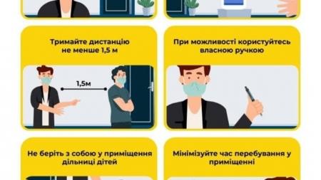 У Житомирській міськраді розповіли, як голосувати в умовах пандемії