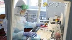COVID-19 на Житомирщині: 348 нових інфікованих та 10 смертей за добу