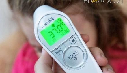 Житомирська міськрада просить батьків повідомляти про відсутність безконтактних термометрів у садочках