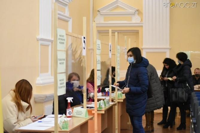 На виборах ректора Поліського національного університету переміг Олег Скидан