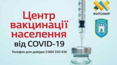 Житомирський центр вакцинації не щеплюватиме Astra Zeneca у найближчі вихідні